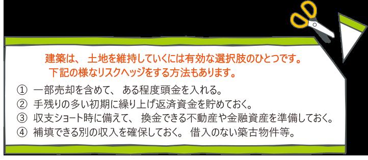 シュミレーション ①現状のキャッシュフロー計算書 ②管理会社視点でのキャッシュフロー計算書 ③金利が1%程度上昇した場合キャッシュフロー計算書